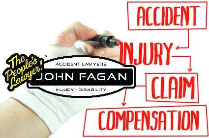 Florida Workers' Compensation Laws