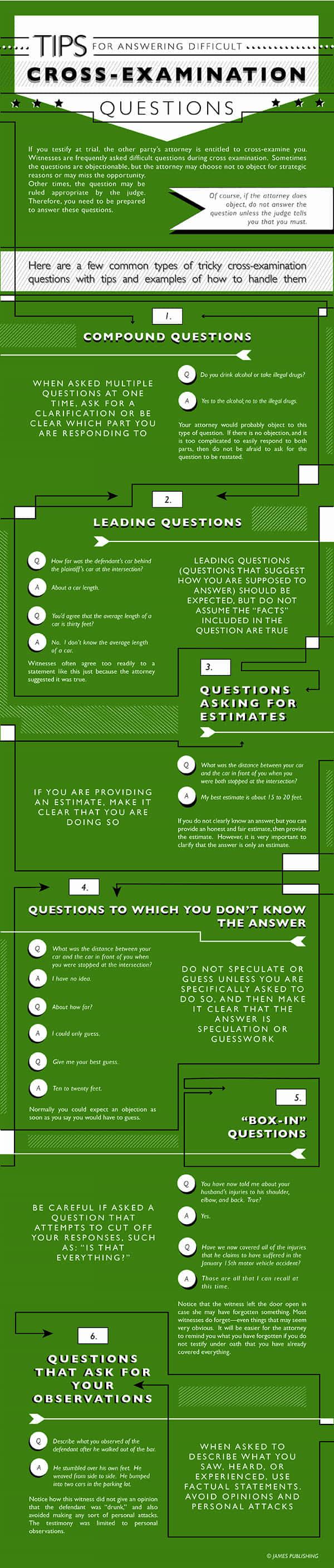 Info-PI-21.-Cross-Examination-Tips-green-min